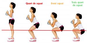 Musculation jambes : Quart de squat ou demi squat pour les coureurs. © bodyssime.com