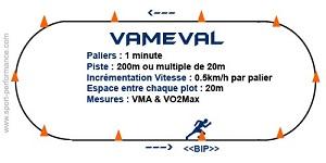 Le test VMA de Vameval est l'un des tests les plus utilisés en club... © sportplus.over-blog.com